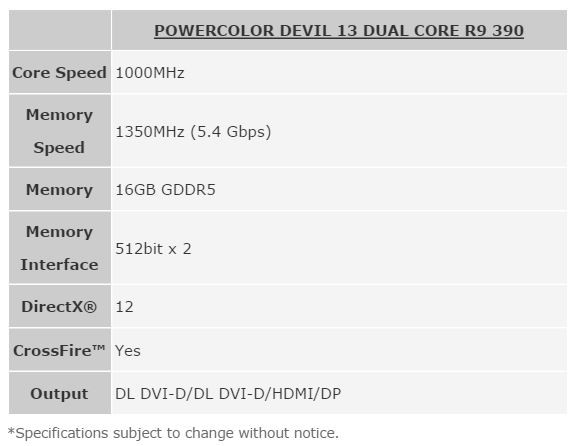 PowerColor Launches Radeon R9 390 X2 Devil13 Dual-GPU Graphics Card 600 02