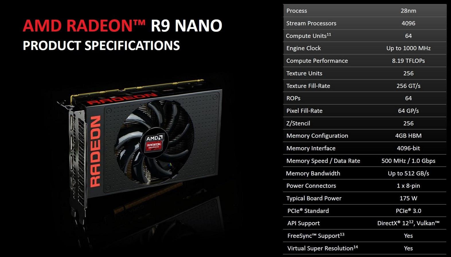 Radeon R9 Nano 600 07