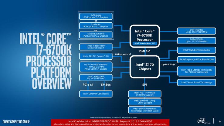 csm_Skylake_Press_Deck_for_K-SKU_Disclosures_FINAL-page-009_f9e09cf8be