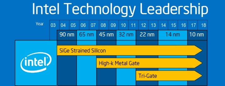 Come-2017-Intel-Will-Have-10nm-Cannonlake-Chips-Up-for-Sale-472268-2