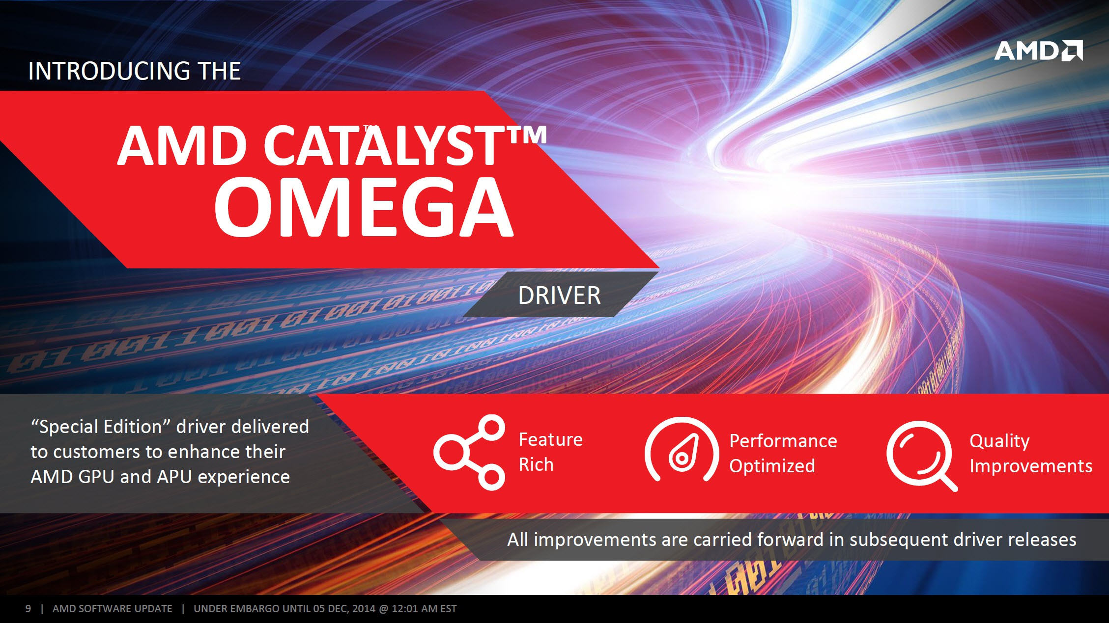 AMD-Catalyst-Omega-Driver-14.50