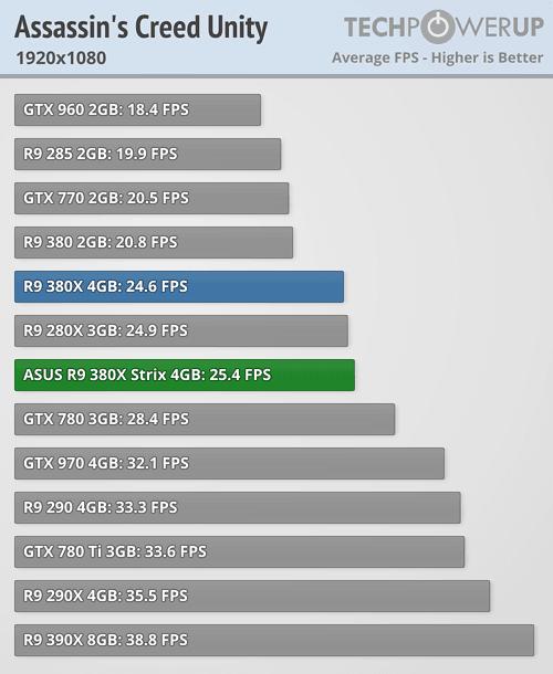 ASUS Radeon R9 380X STRIX 600 21