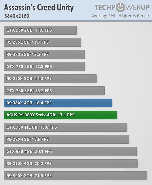 ASUS Radeon R9 380X STRIX 600 23