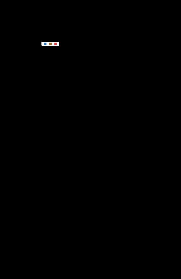 Fnatic Gear 600 03