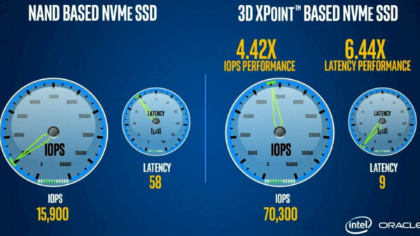 Optane 3D XPoint SSD and SSD DIMM Implementation 600 01