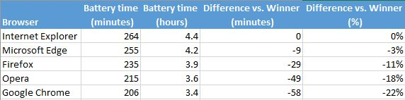 browser-compare-battery (4)