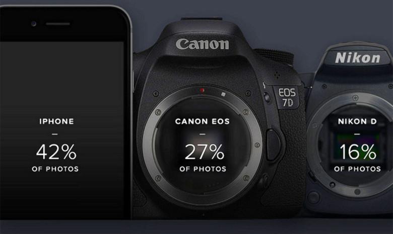 Flickr_popular_cameras 600 01