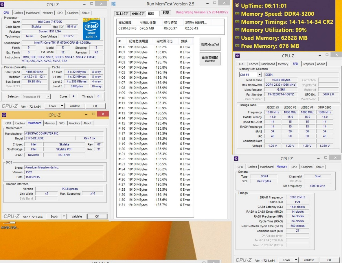 G.SKILL DDR4 3200MHz 64GB memory kit 600 02