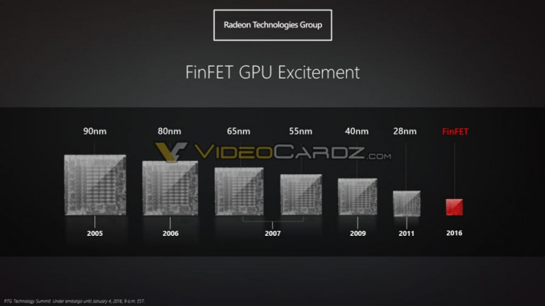 AMD Polaris – GCN 4.0 600 01