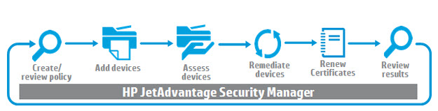 HP JetAdvantage Security-2