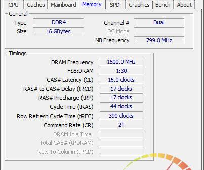HyperX SAVAGE DDR4 3