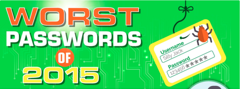 Worst Passwords List 2015 600 01