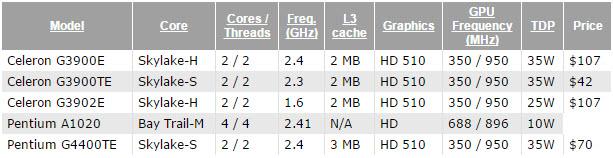 intel-processor-celeron-pentium-skylake