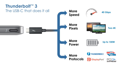 thunderbolt-3-illustration-rwd.png.rendition.intel.web.416.234