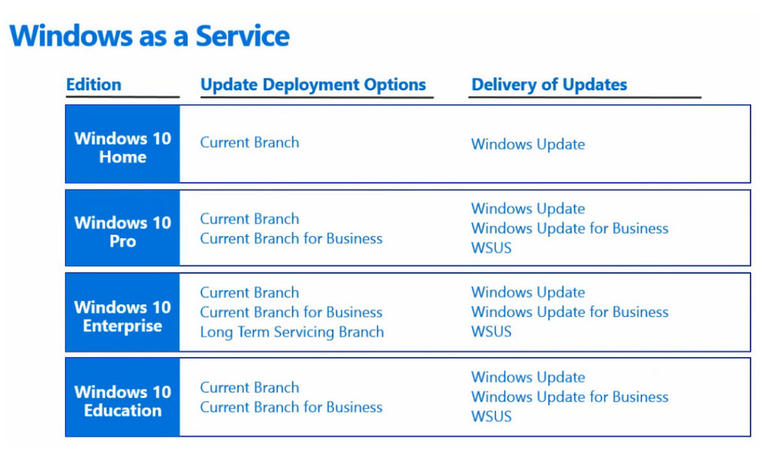 windows 10 asaservice 600