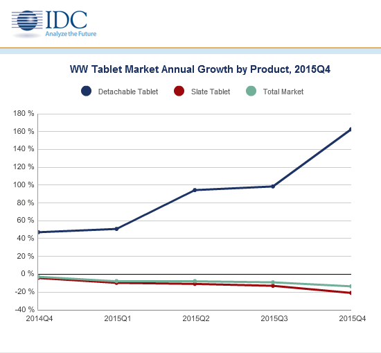 idc-tablets-rise 600
