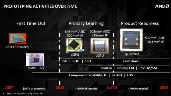 AMD Furyx2 VRLA 1