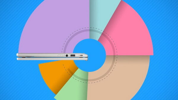 Acer Chromebook R 11 1