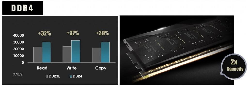 DDR4-1024x363 (2)