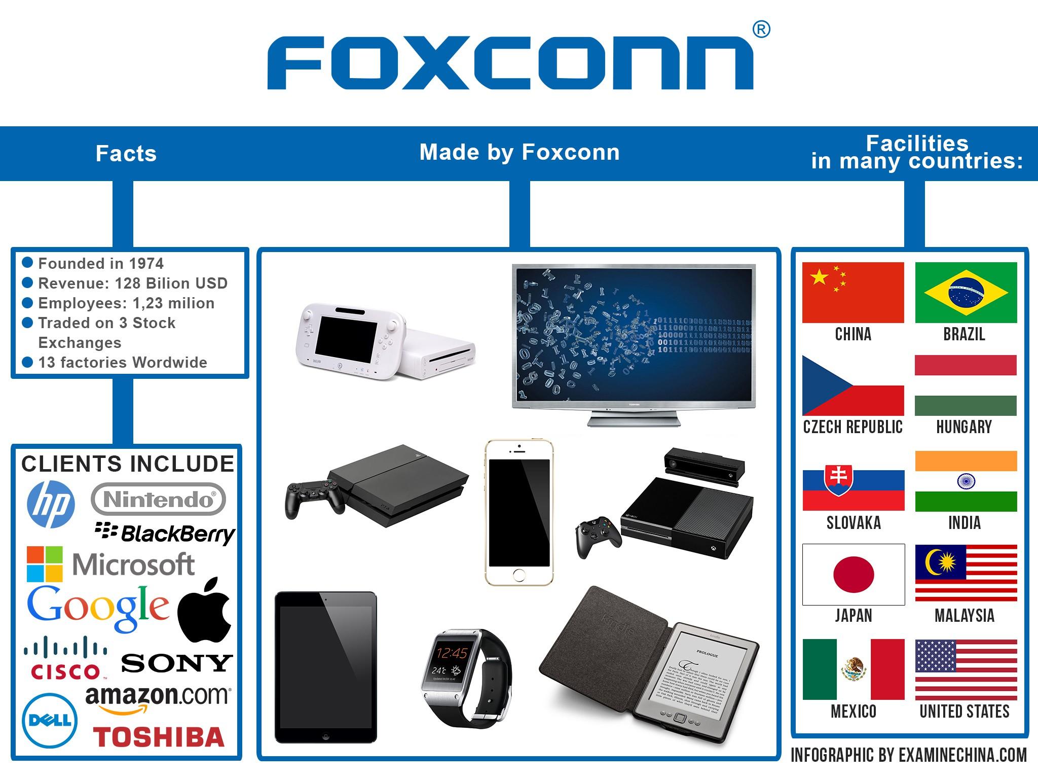 Foxconn work 600