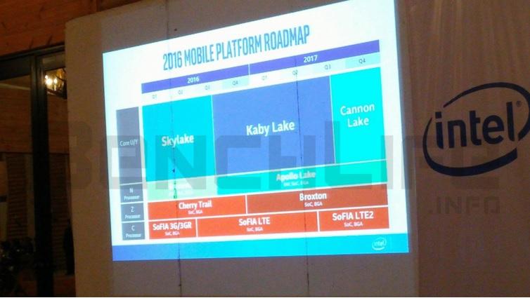 Intel Kaby Lake roadmap leaked 600