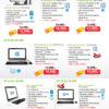Leaflet Notebook and Desktop pc A4 Fianls PDF Hires 3