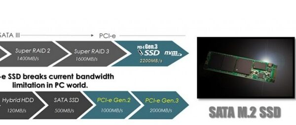 PCI GEN3 1024x255