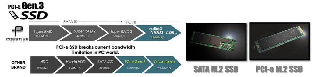 PCI-GEN3-1024x255