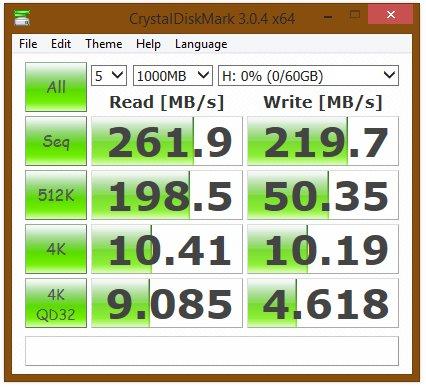 SANDISK EXTREME CZ80 (32GB) 600 02