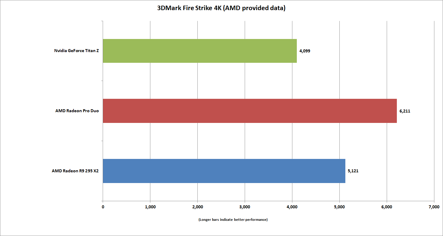 amd_radeon_pro_duo-test 600