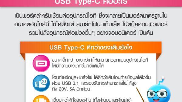 info USB Type C 3000x3000