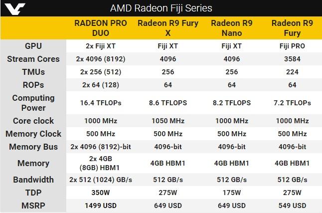 AMD Radeon Pro Duo 600 01