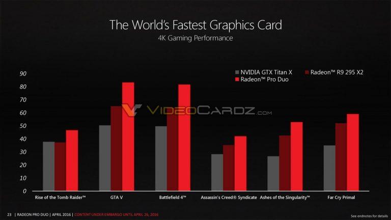AMD Radeon Pro Duo 600 06