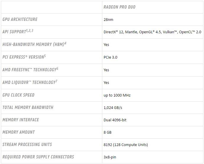 AMD Radeon Pro Duo 600 09
