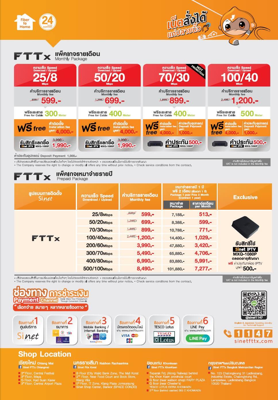 Sinet-FTTx-Promotion-100Mbps-SpecPhone-001