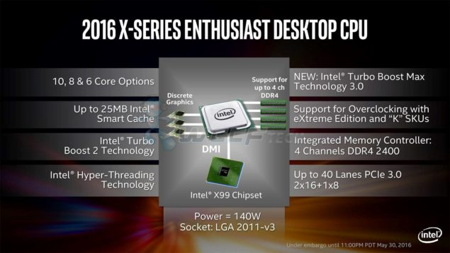 Intel-Broadwell-E-Core-i7-6950X-Processors_Features-1-Custom 600
