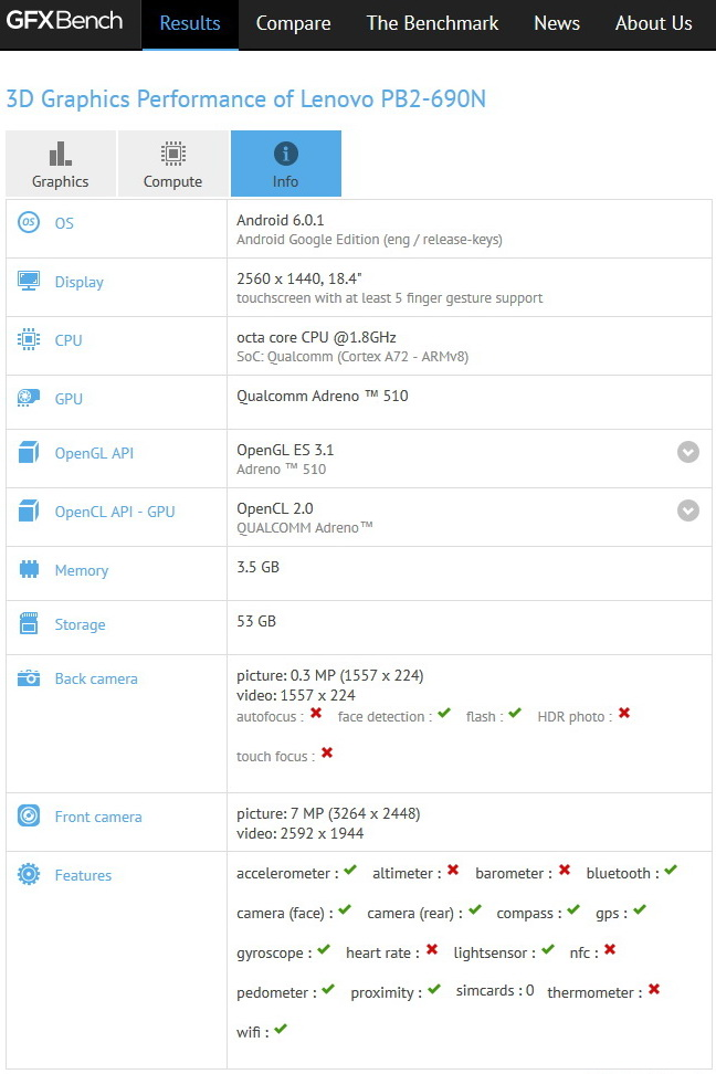 Lenovo PB2-690N 18.4-inch tablet spotted on GFXBench 600 03