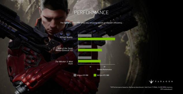 Nvidia-GTX-1080-Benchmarks-635x325