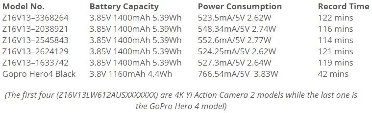 Xiaomi Yi 4K Action Camera 2 600 05