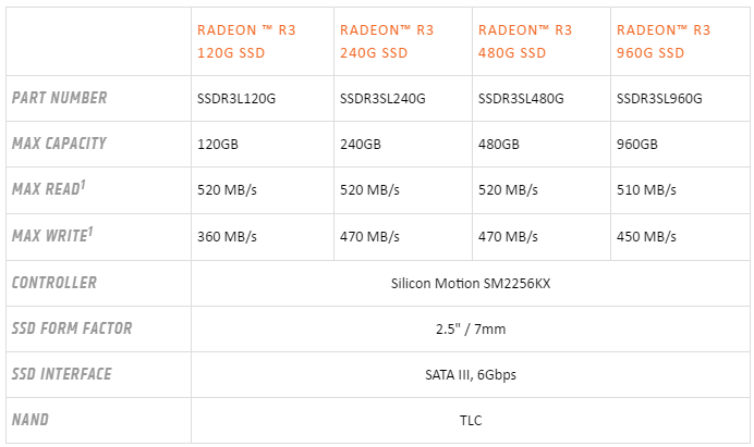 amd-launches-radeon-r3-ssds-600 02