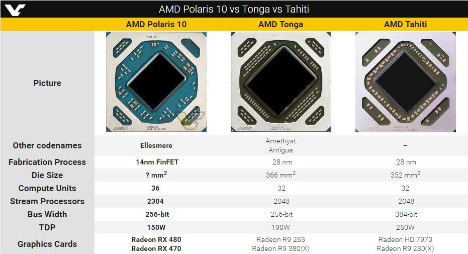 AMD-radeon-rx480-polaris10-1