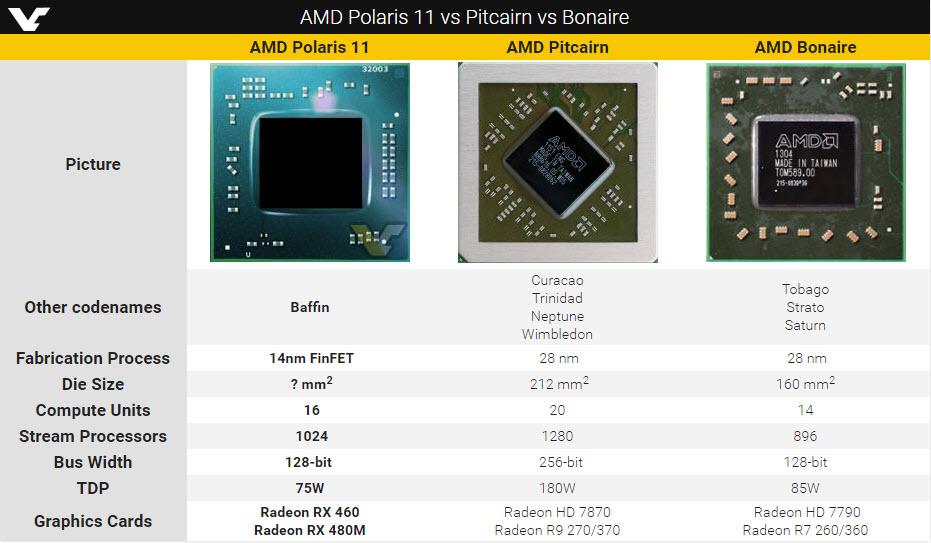 AMD-radeon-rx480-polaris10-2