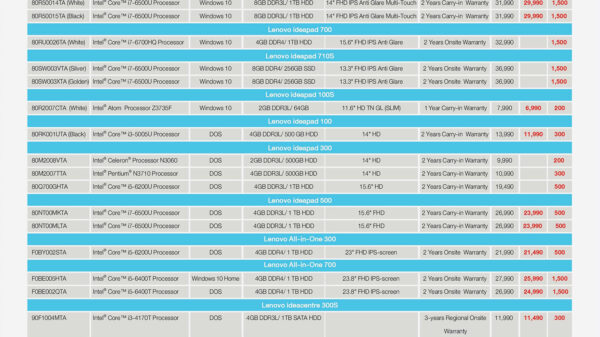 Lenovo Leaflet A4 CommartBack Final 02