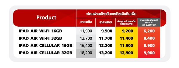 Promotion iPad air 03