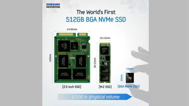 Samsung_512GB