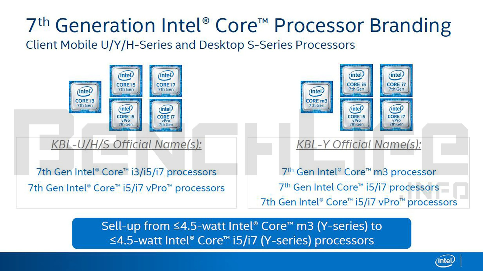 Intel Kaby Lake 600 02