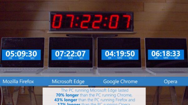 Microsoft Edge boasts longer battery life than Chrome or Firefox 600 01