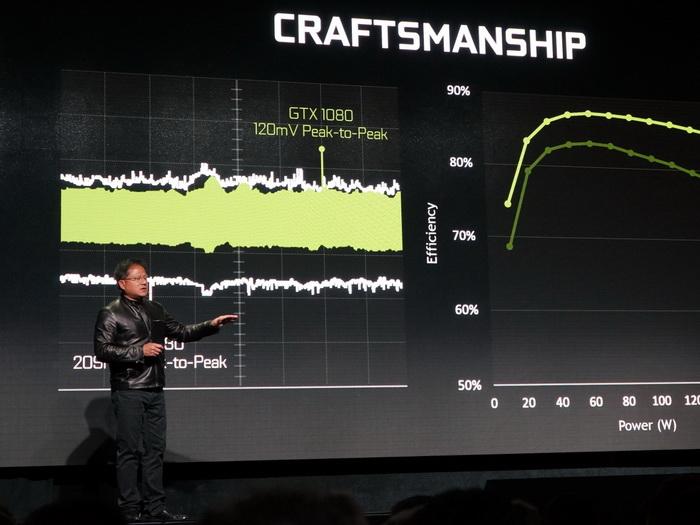 Nvidia_Pascal_10xx_GPUs_600
