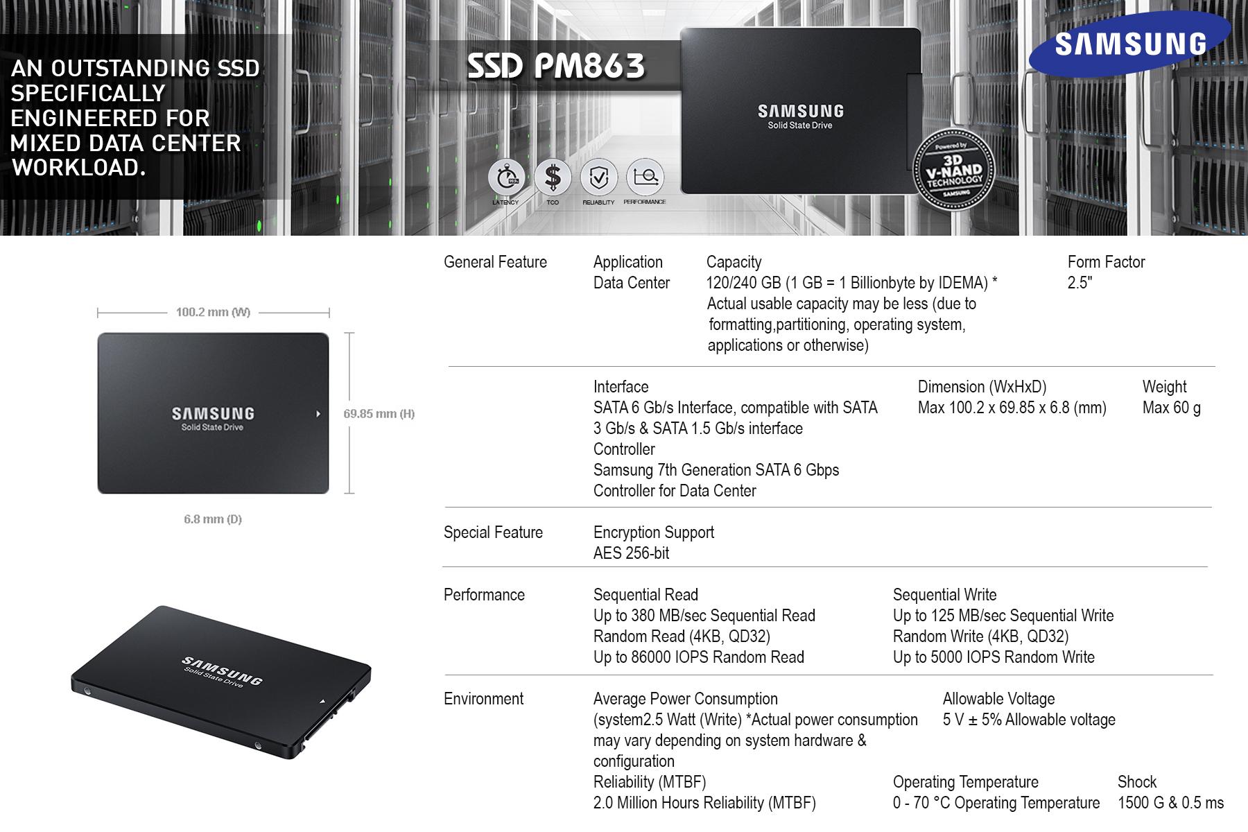 Samsung-PM863
