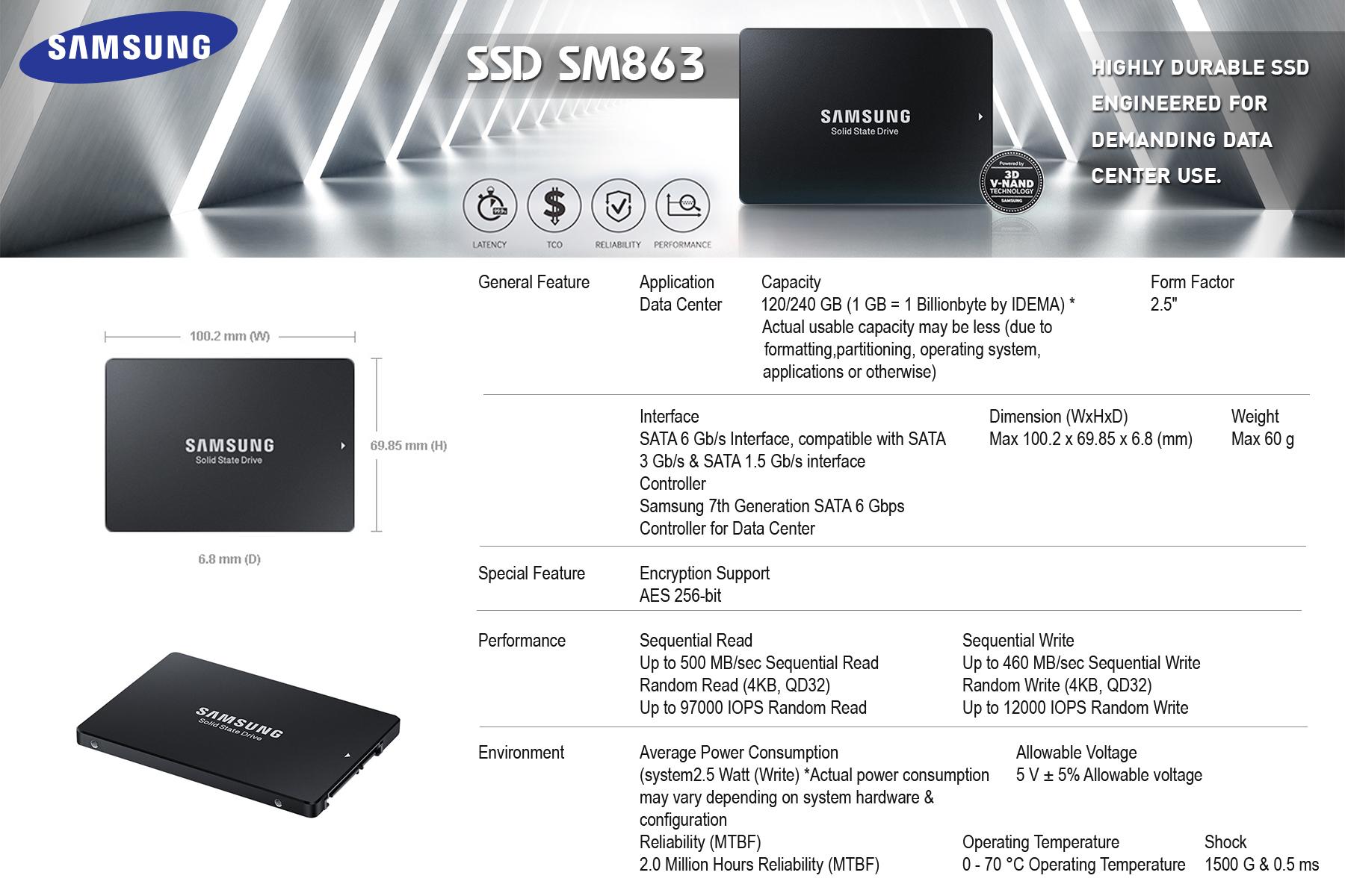 Samsung-SM863